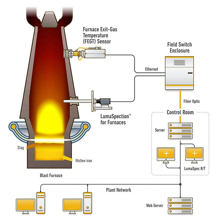 blast-furnace_schema.jpg